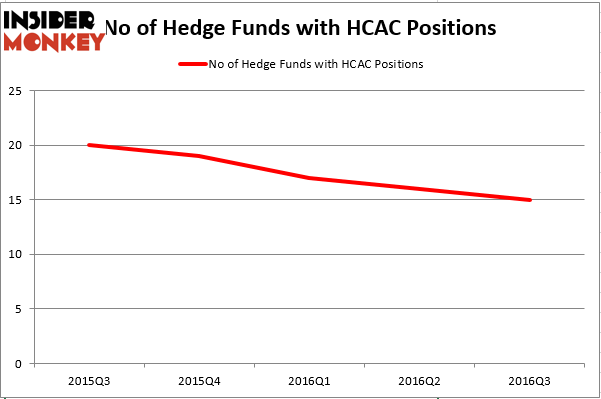 HedgeFundSentimentChart (77)