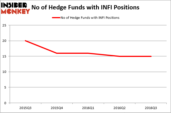 HedgeFundSentimentChart (82)