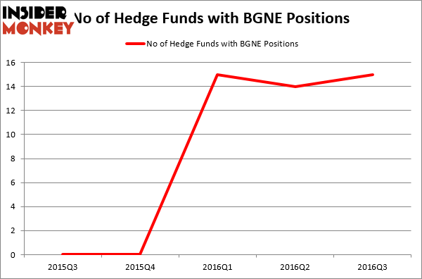 HedgeFundSentimentChart (89)