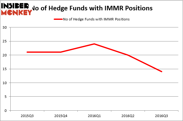 HedgeFundSentimentChart (92)