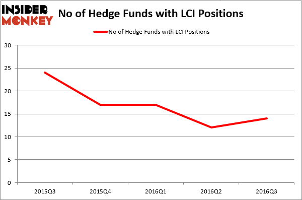 HedgeFundSentimentChart (93)
