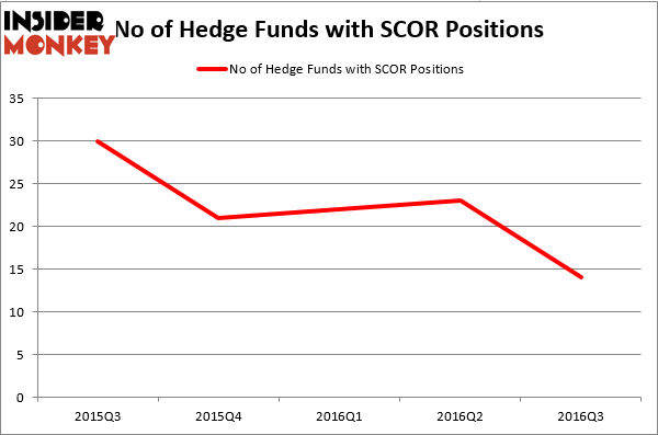 HedgeFundSentimentChart (95)