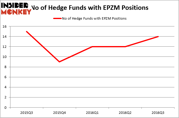 HedgeFundSentimentChart (99)