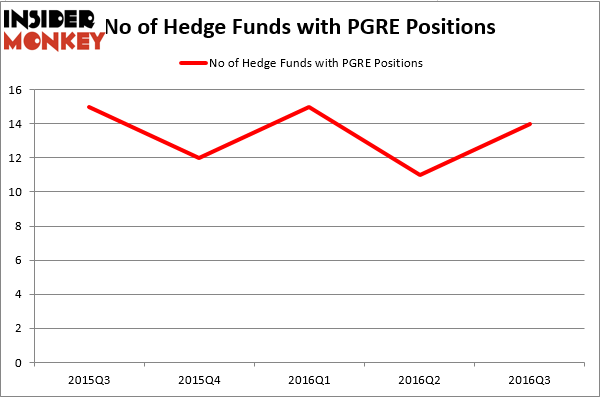 HedgeFundSentimentChart (103)