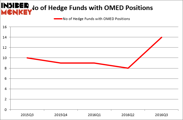 HedgeFundSentimentChart (108)
