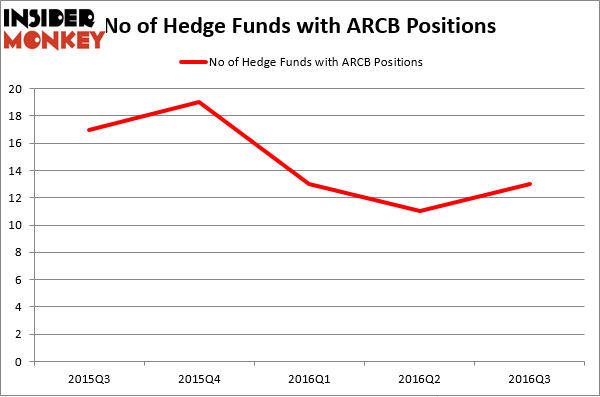 HedgeFundSentimentChart (113)