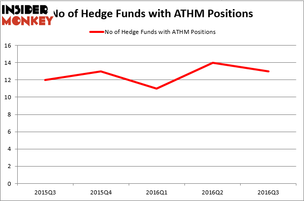 HedgeFundSentimentChart (115)