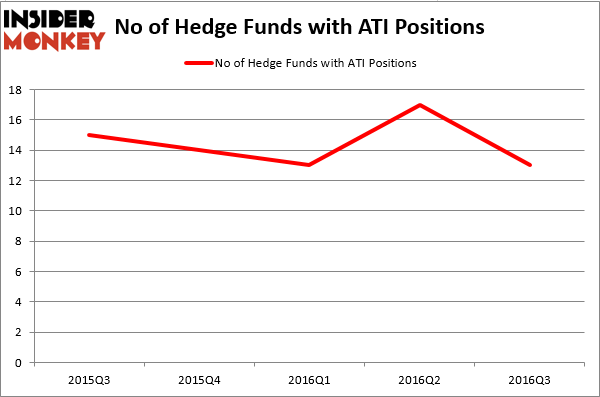 HedgeFundSentimentChart (116)