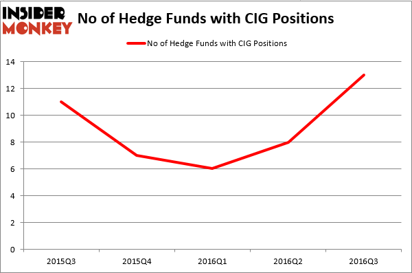 HedgeFundSentimentChart (121)