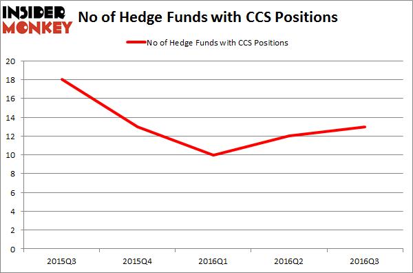 CCS Chart