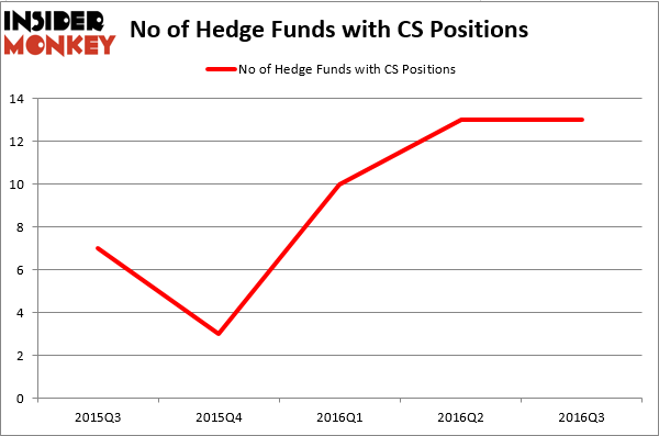 HedgeFundSentimentChart (1)