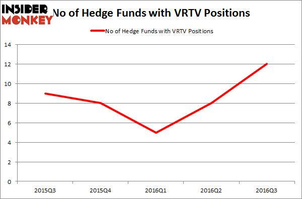VRTV Chart
