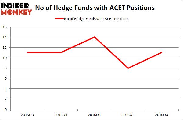 ACET Chart