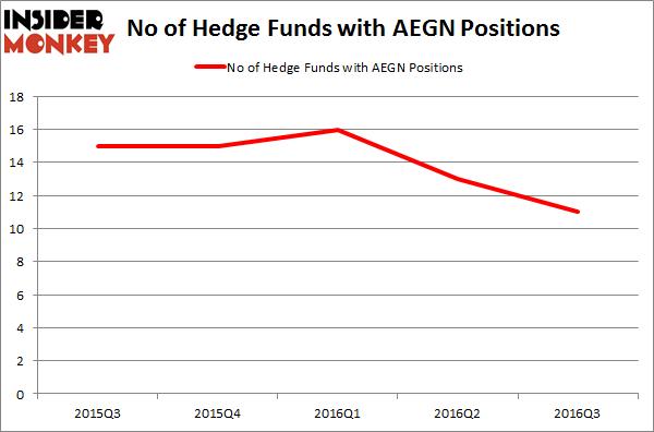 AEGN Chart