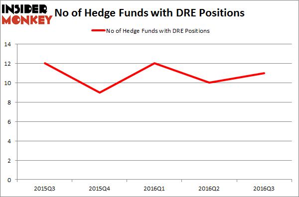 DRE Chart