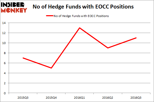 EOCC Chart