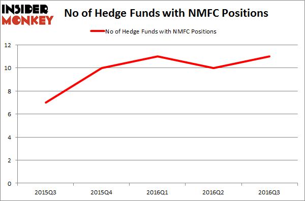 NMFC Chart