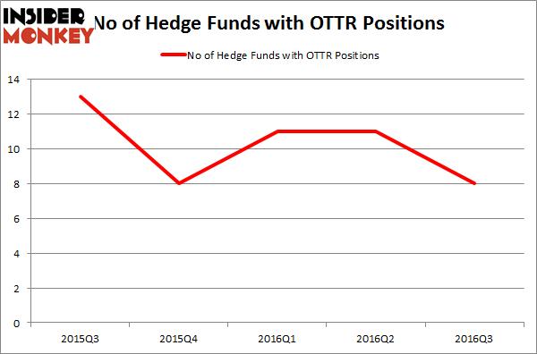 OTTR Chart