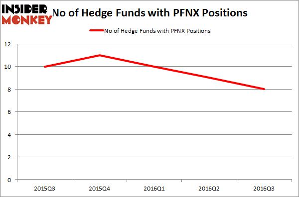PFNX Chart