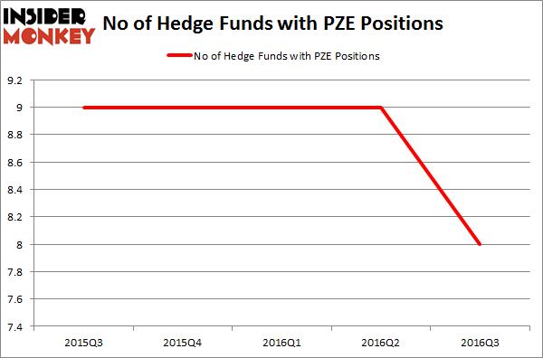 PZE Chart