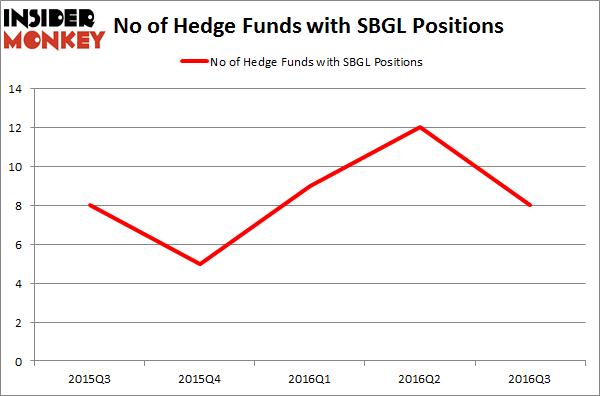 SBGL Chart