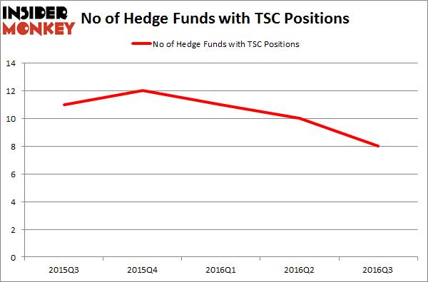 TSC Chart
