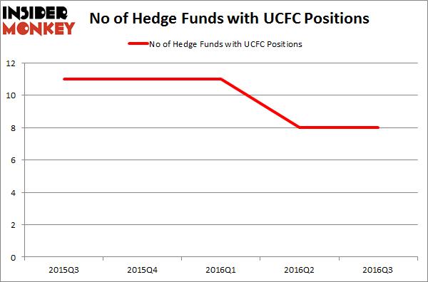 UCFC Chart