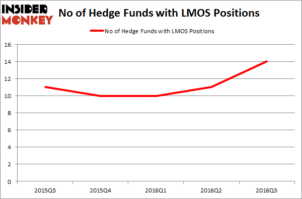 LMOS Chart