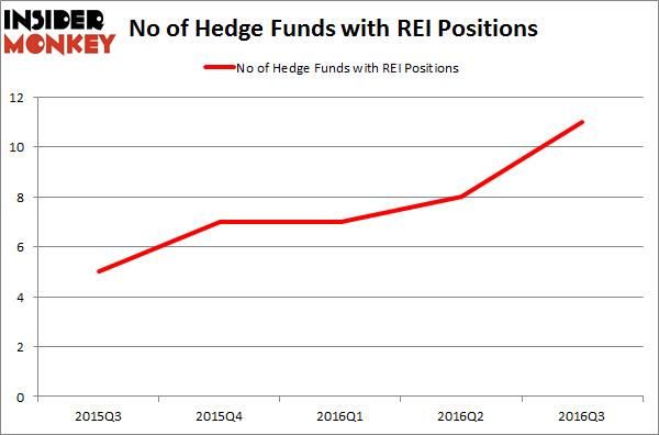 REI Chart