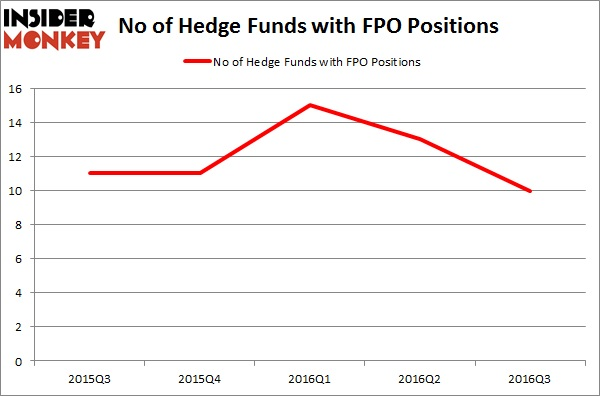 FPO Chart