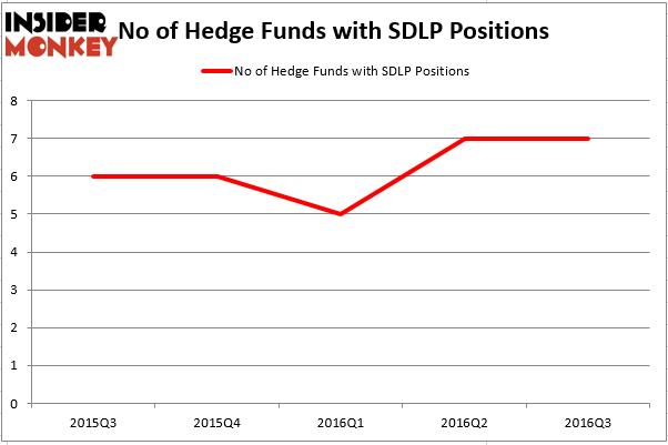 HedgeFund