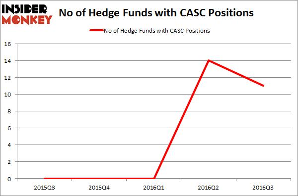 CASC Chart