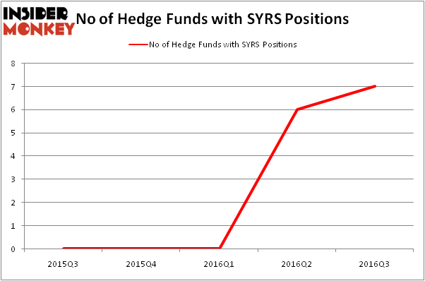 HedgeFundSentimentChart