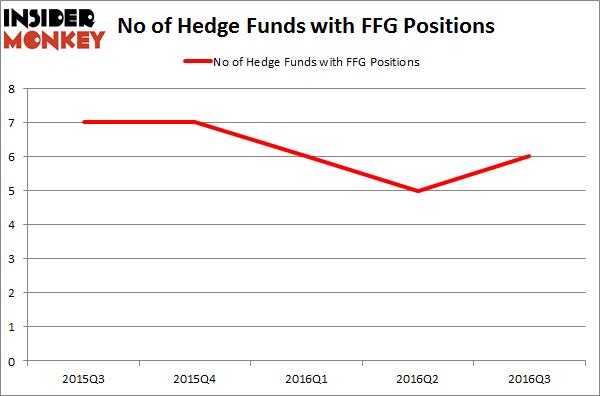 FFG Chart