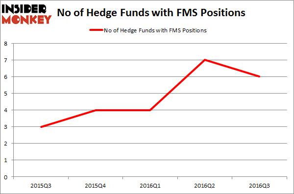 FMS Chart