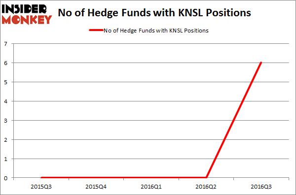 KNSL Chart