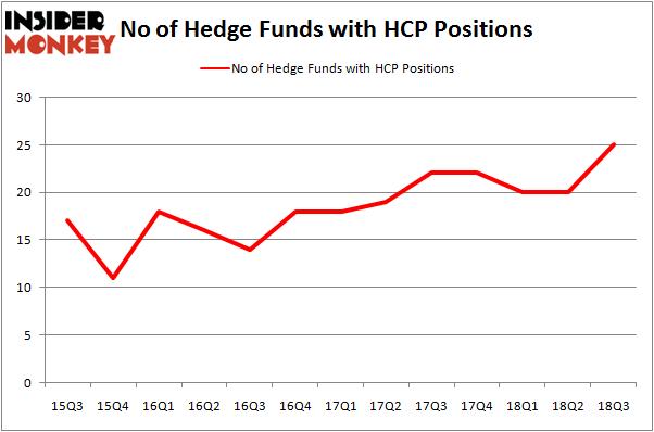 HCP_dec2018