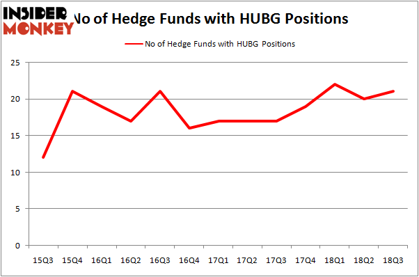 HUBG_dec2018