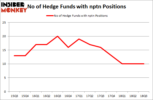No of Hedge Funds with NPTN Positions