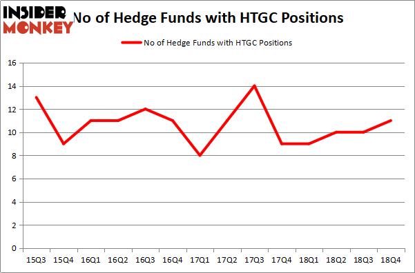 HTGC_apr2019
