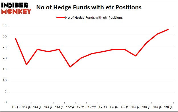 No of Hedge Funds with ETR Positions
