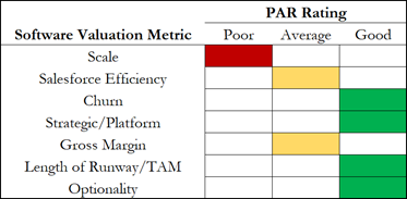 PAR Rating
