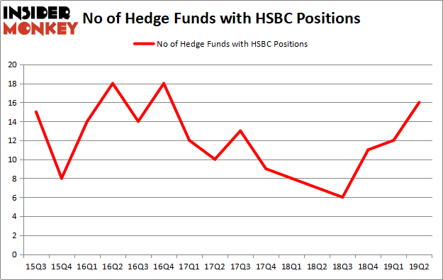 HSBC_oct2019