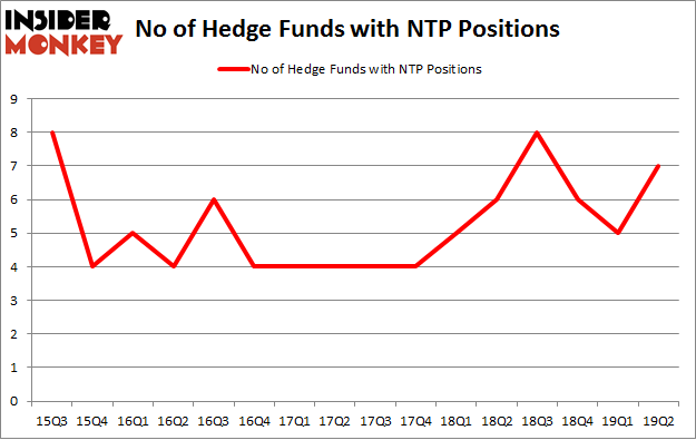 No of Hedge Funds with NTP Positions