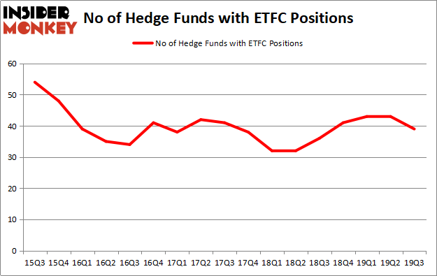 Is ETFC A Good Stock To Buy?