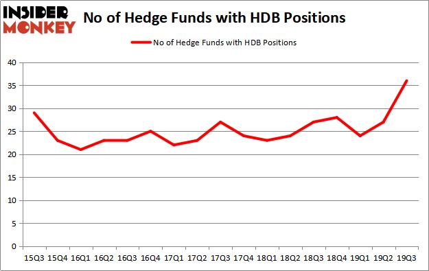 HDB_dec2019