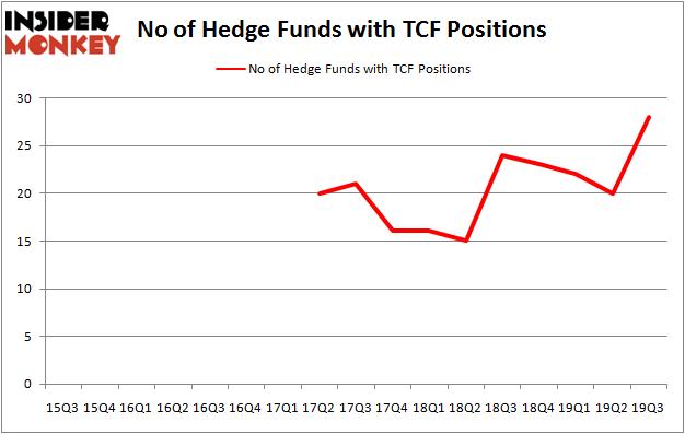 TCF_dec2019