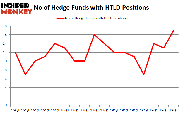 Hedge Funds Have Never Been This Bullish On Heartland Express, Inc. (NASDAQ:HTLD)