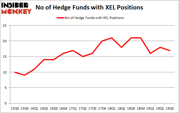 Is XEL A Good Stock To Buy?