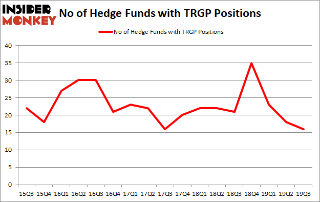 Is TRGP A Good Stock To Buy?